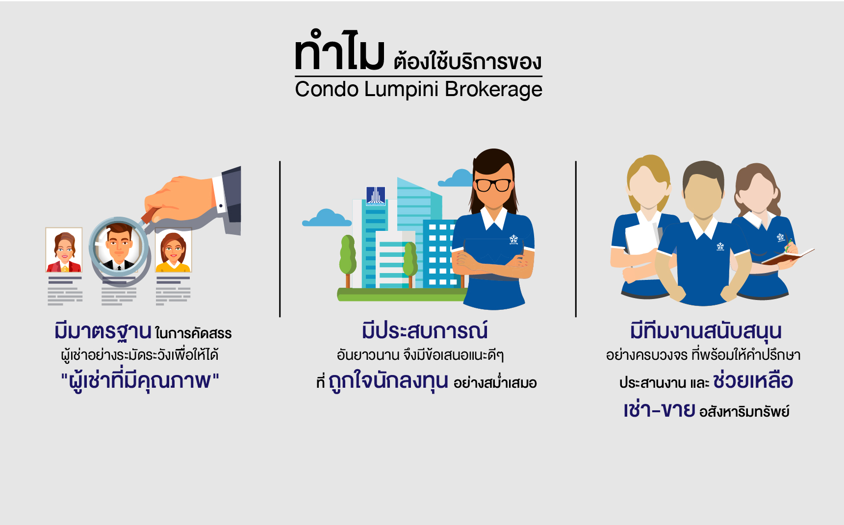 Condo Lumpini Brokerage